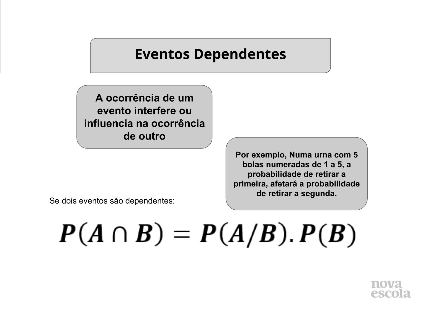 Eventos dependentes