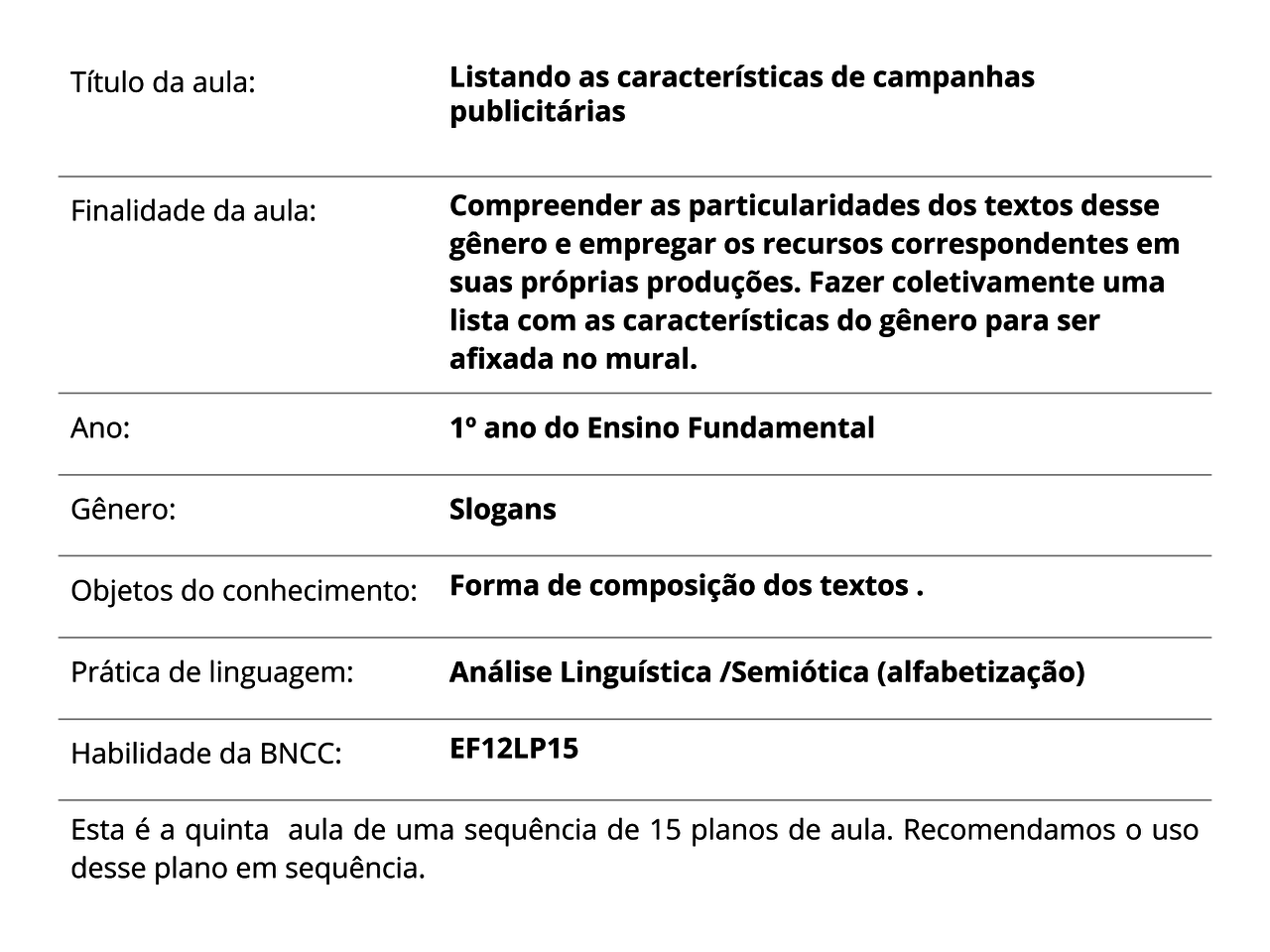 Plano de Aula - 1º ano - Língua Portuguesa - Listando as