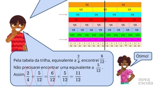 Papando frações: Adição e subtração de números fracionários