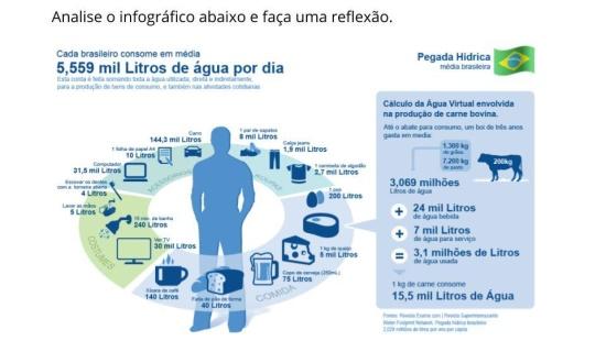 Resolver problemas com infográfico