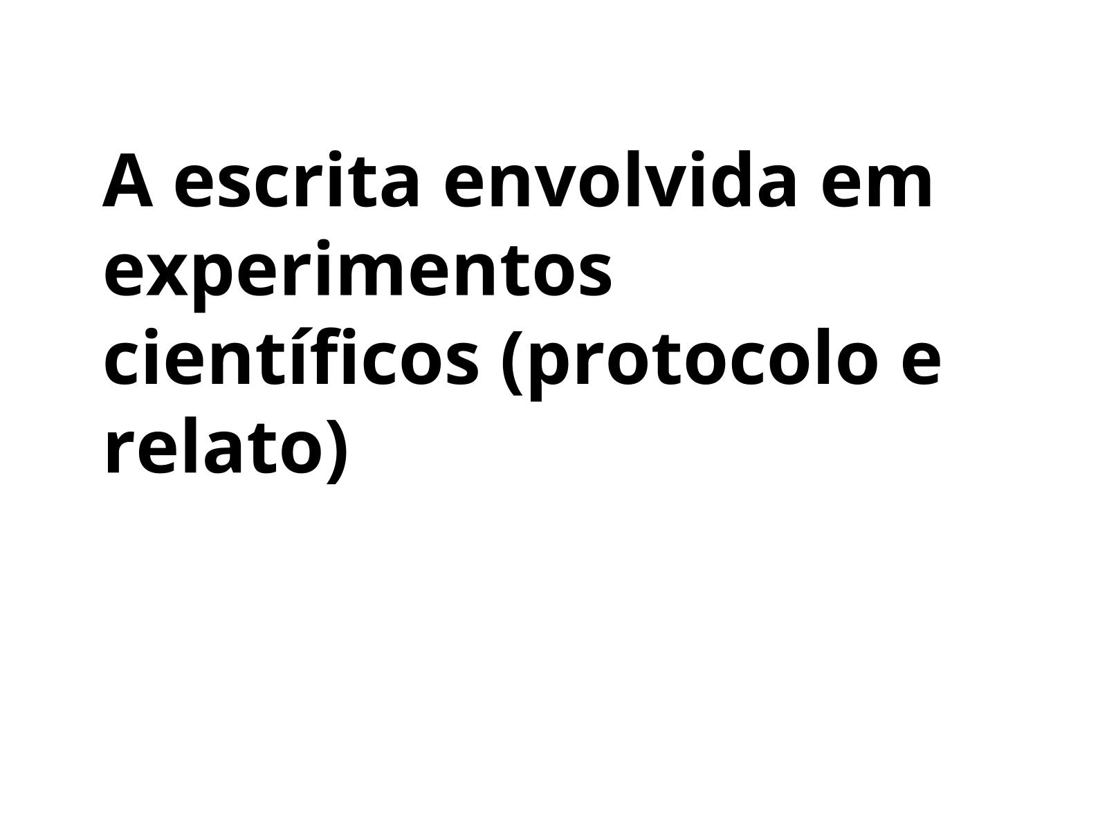 Entendendo a estrutura e a composição dos relatos de experimento científico