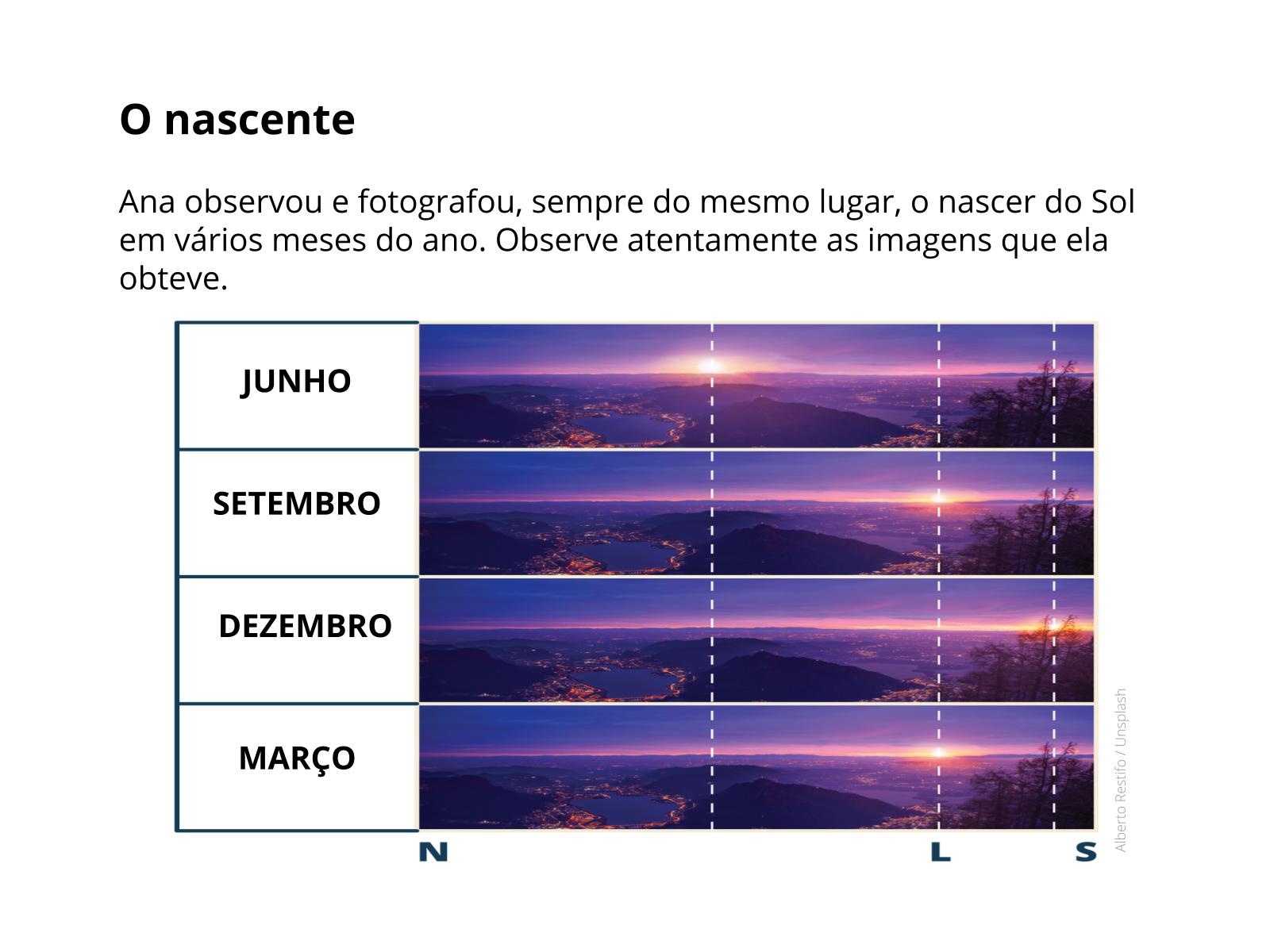 O Sol nasce sempre no mesmo lugar?