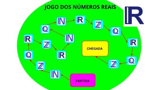 Jogando com números reais