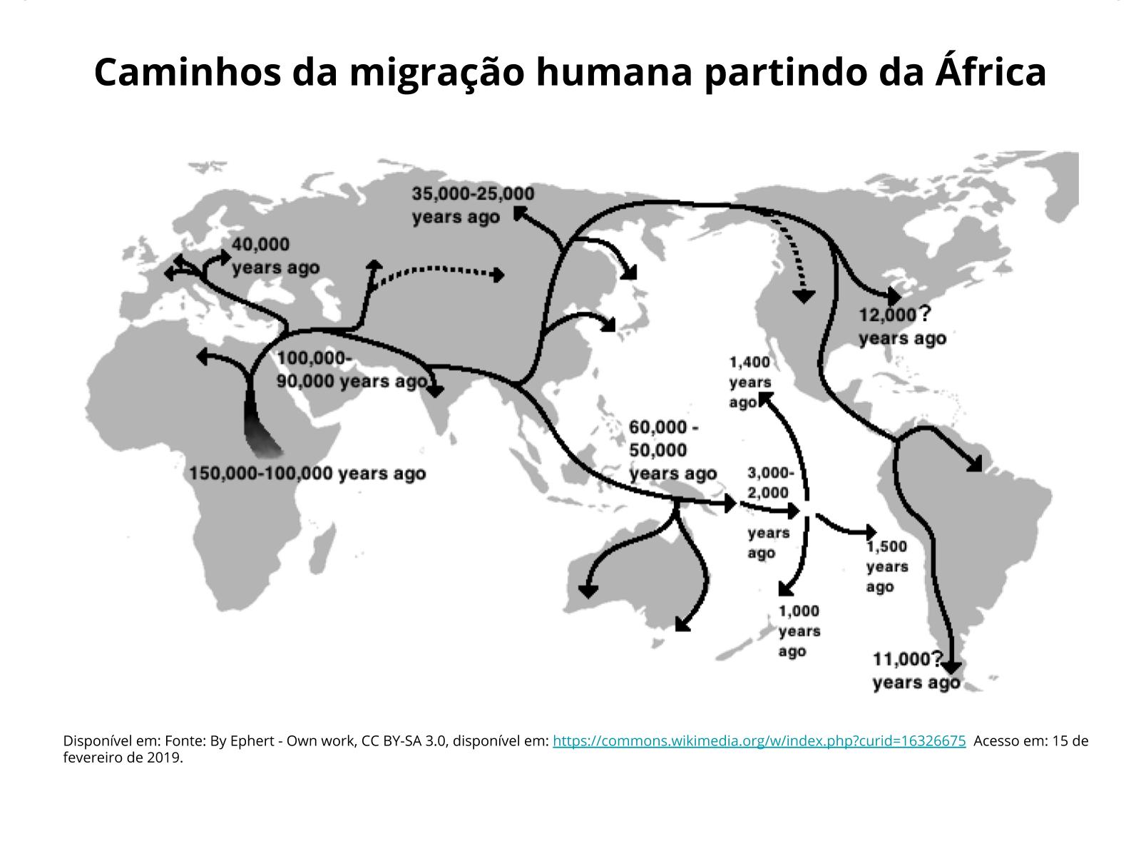 Os primeiros a deixarem a África