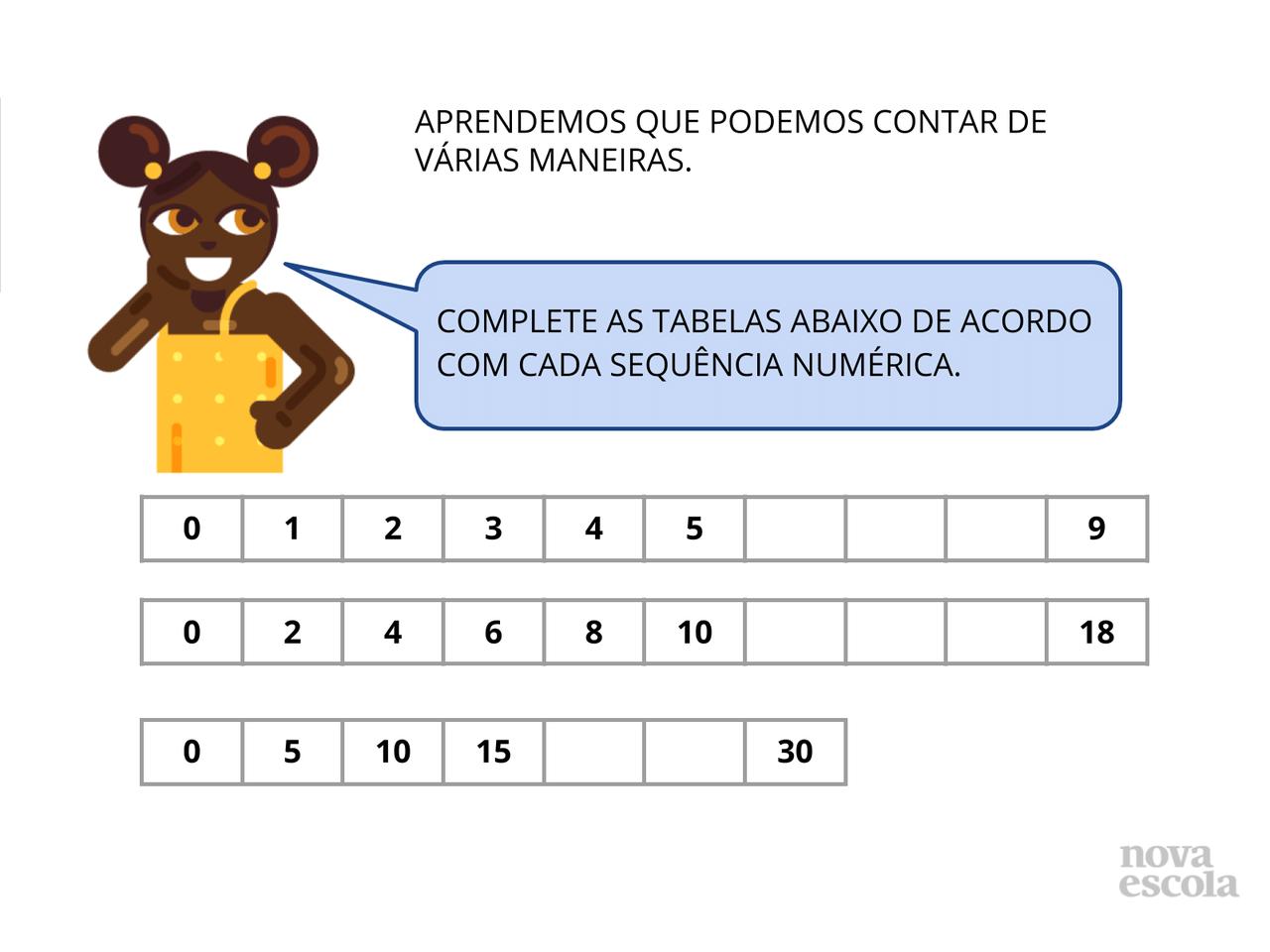 Plano De Aula 1º Ano Matemática Contando De 5 Em 5 Usando