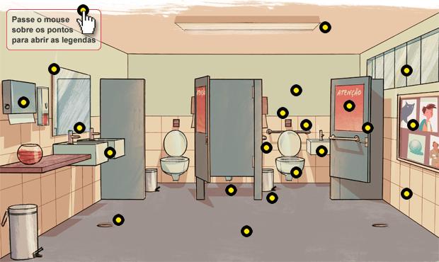 Banheiro Limpo E Equipado Limpo E Equipado