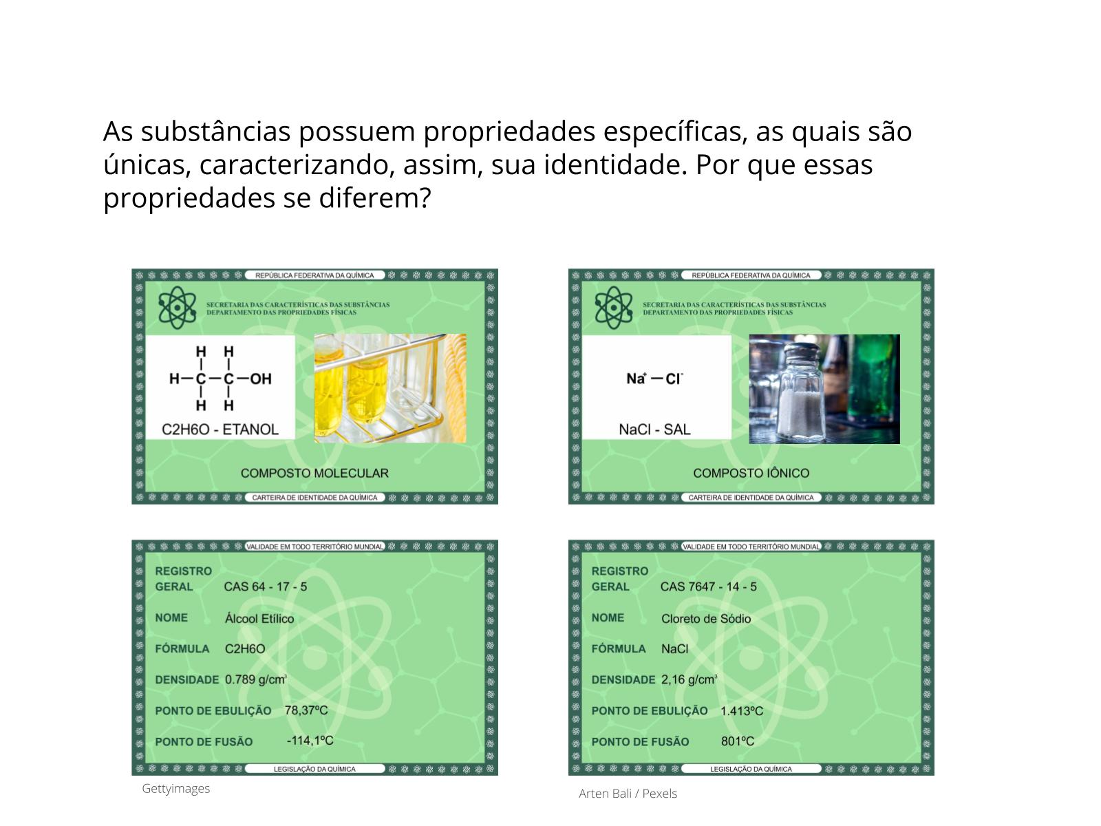 Propriedades dos compostos