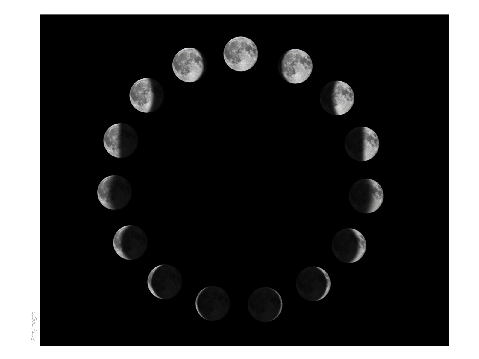 As posições relativas do Sol, da Terra e da Lua durante as fases lunares