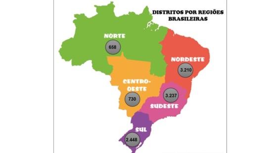 Distrito: parte do município