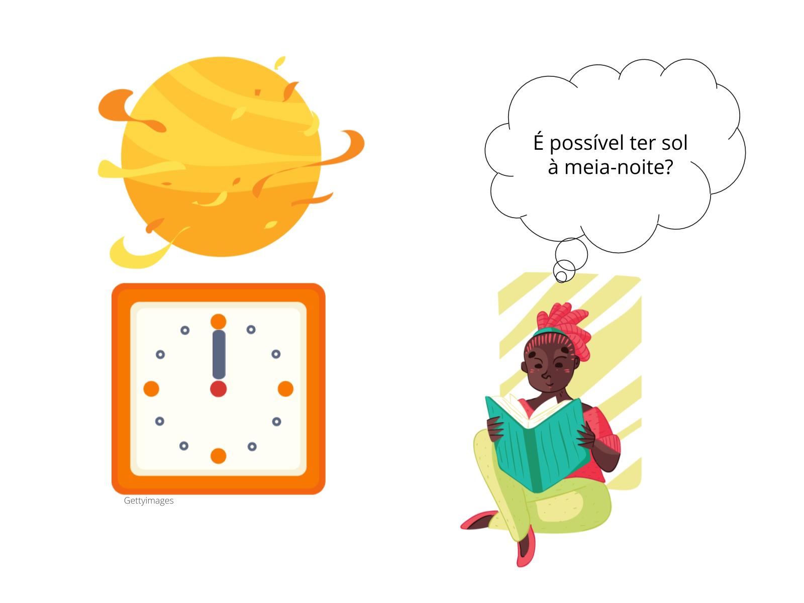 Durações do dia em diferentes pontos da Terra