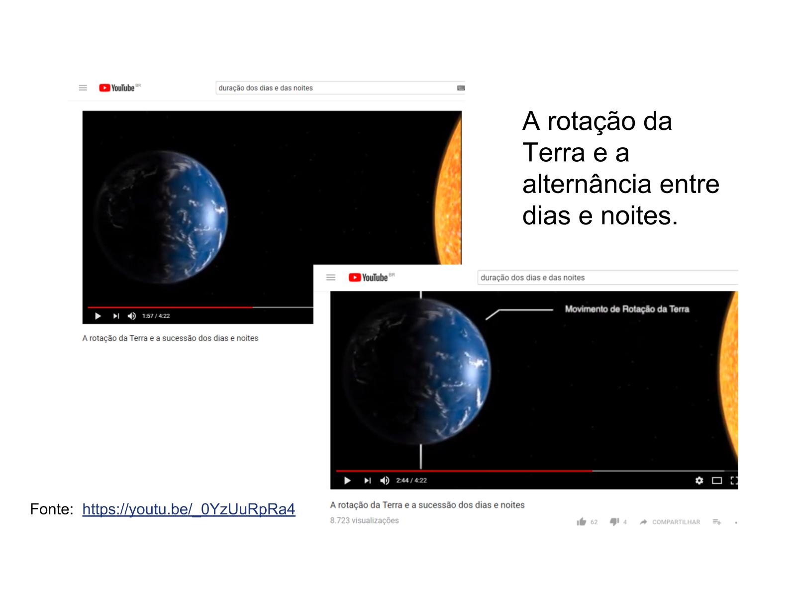 Duração dos dias e das noites no planeta Terra