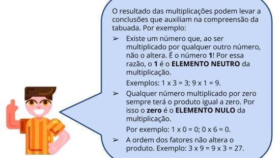 Jogo cinco em linha: desafio multiplicativo