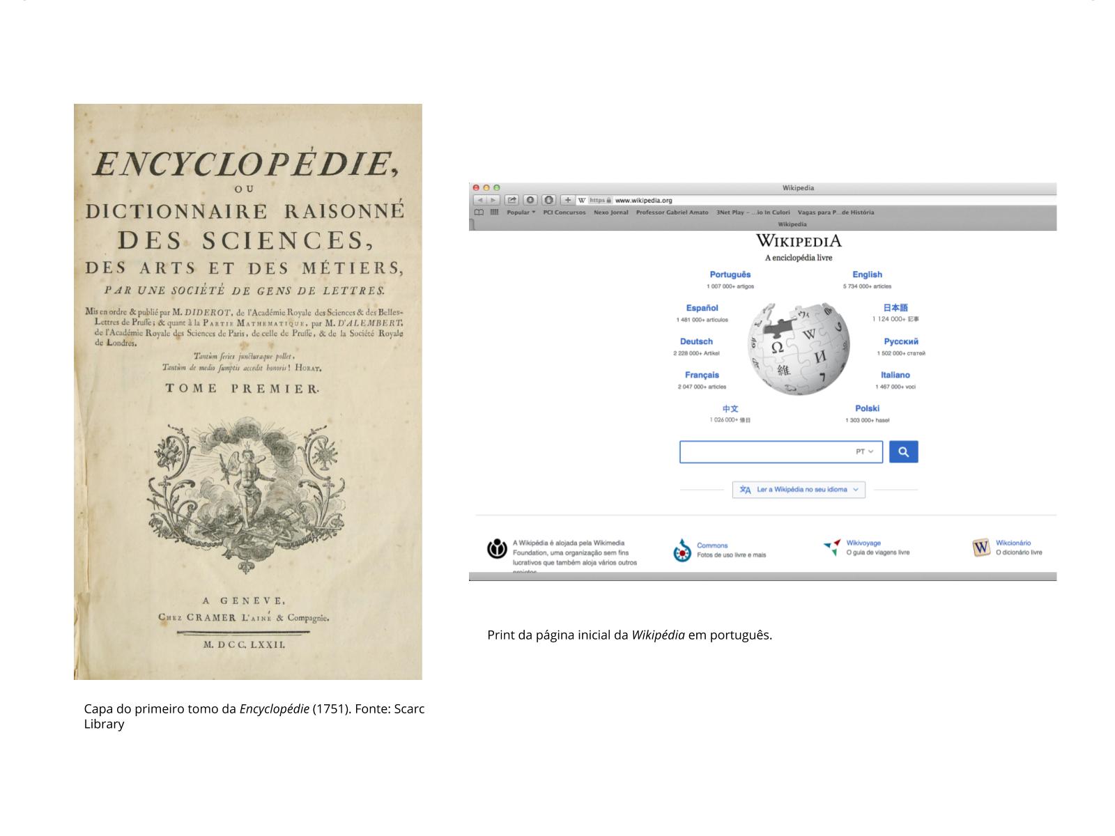 Revolução nas ideias:  Iluminismo e enciclopédias