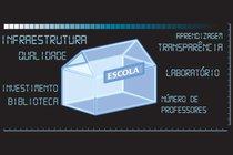 Transparência nas escolas. Ilustração: Victor Malta