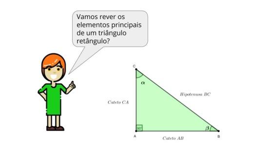 Deduzindo informalmente o Teorema de Pitágoras com o uso de  malhas quadriculadas e áreas