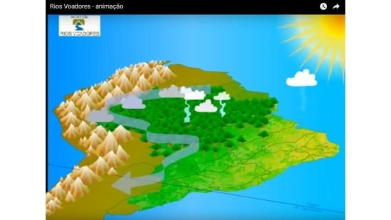 Cursos d'água na atmosfera: os rios voadores