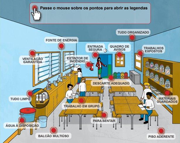 Área exclusiva para as Ciências. Infográfico: Bruno Algarve