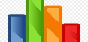 Gráficos e tabelas para organizar informações