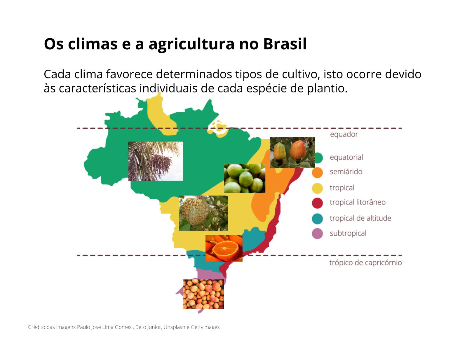 Agricultura e Clima
