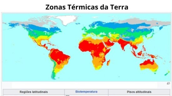 A altitude na influência do clima na Europa e Ásia.