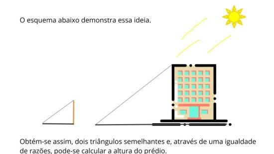 Calculando o Inacessível por meio da Semelhança de Triângulos