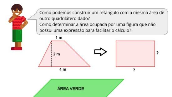 Resolução de problemas: área de quadriláteros notáveis
