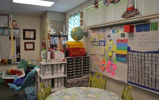 Como é uma sala de aula americana?