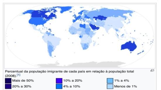 Os Fluxos Migratórios