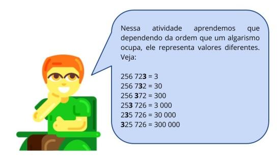 Sistema de numeração decimal e as fichas sobrepostas