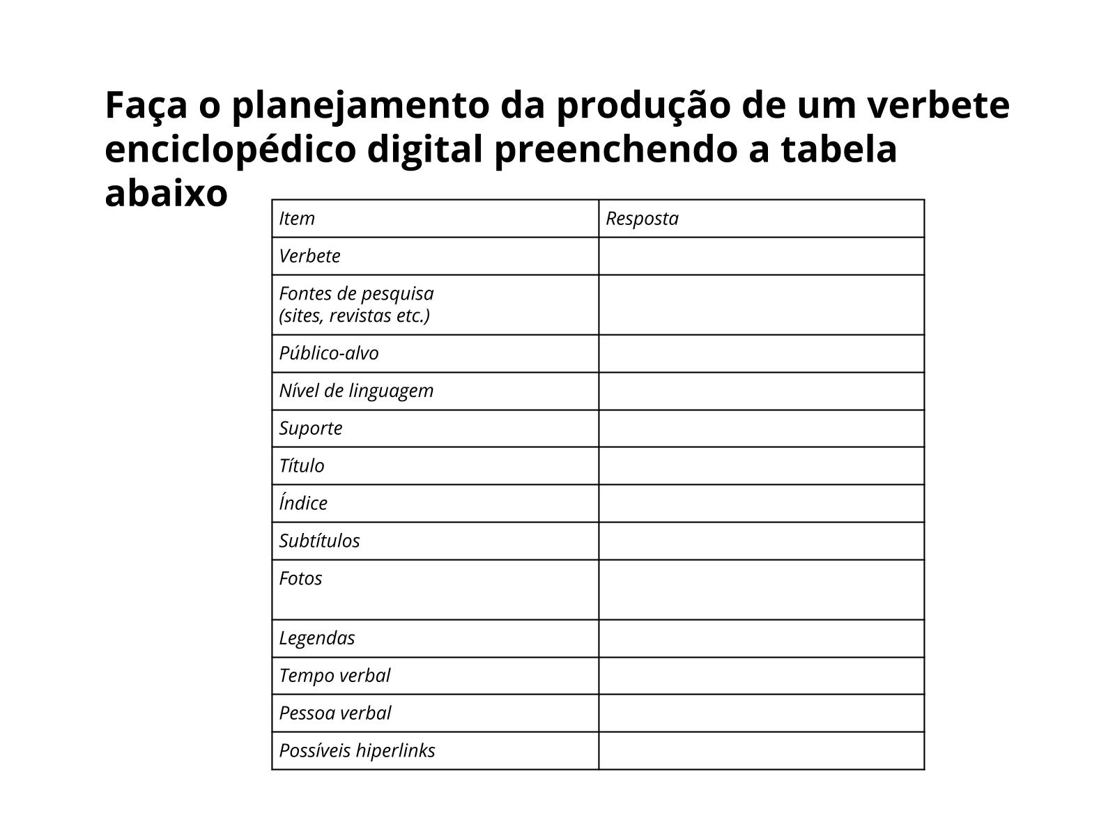 Planejando um verbete enciclopédico digital de maneira colaborativa