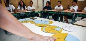 No fundo alunos em roda, no centro da foto vemos círculos amarelos de papel com partes azuis por cima, representando a divisão do circulo