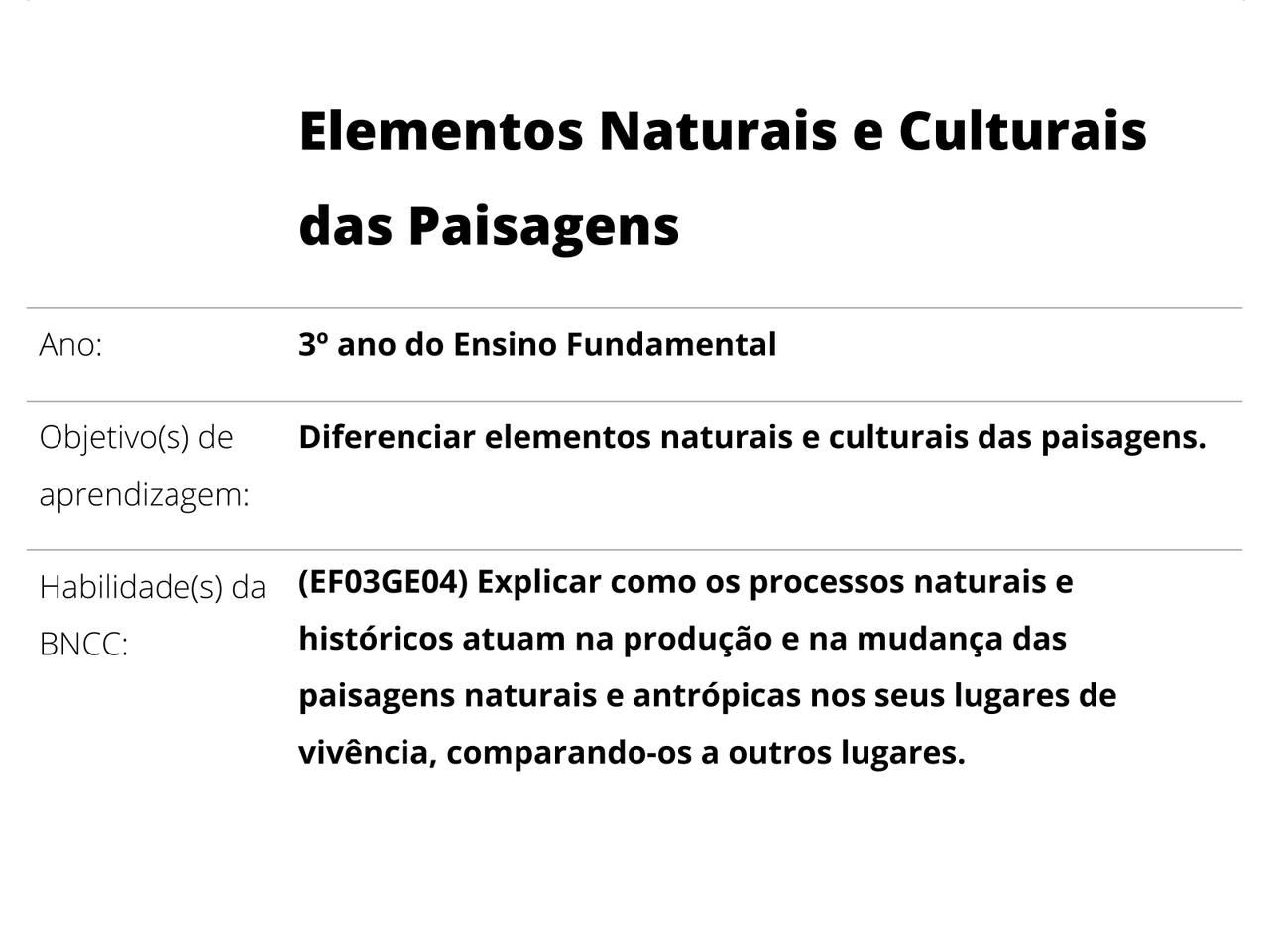 Plano De Aula 3º Ano Geografia Elementos Naturais E