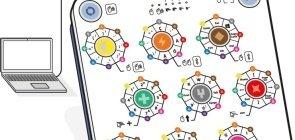 Teclado promove inclusão digital e a autonomia