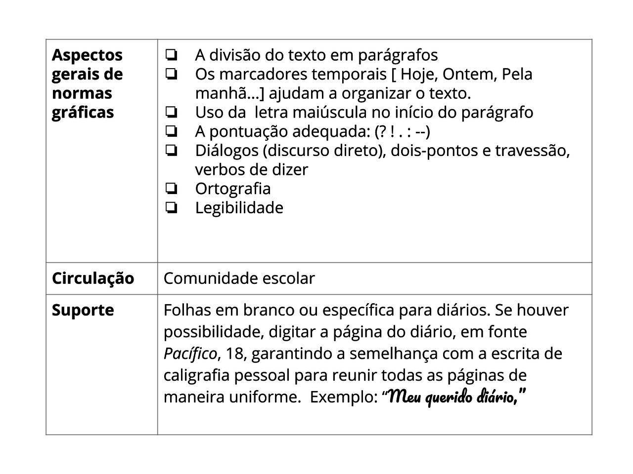 Plano de Aula - 3º ano - Língua Portuguesa - Diário