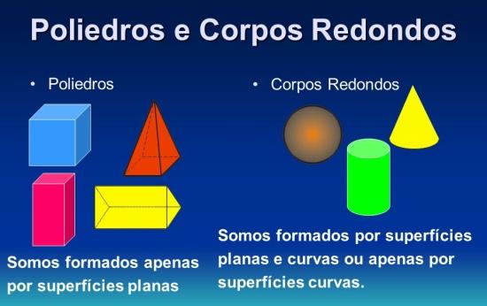 Descobrindo poliedros e corpos redondos