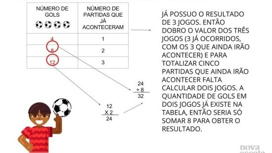 Fatos Fundamentais da multiplicação - Tabuada 2
