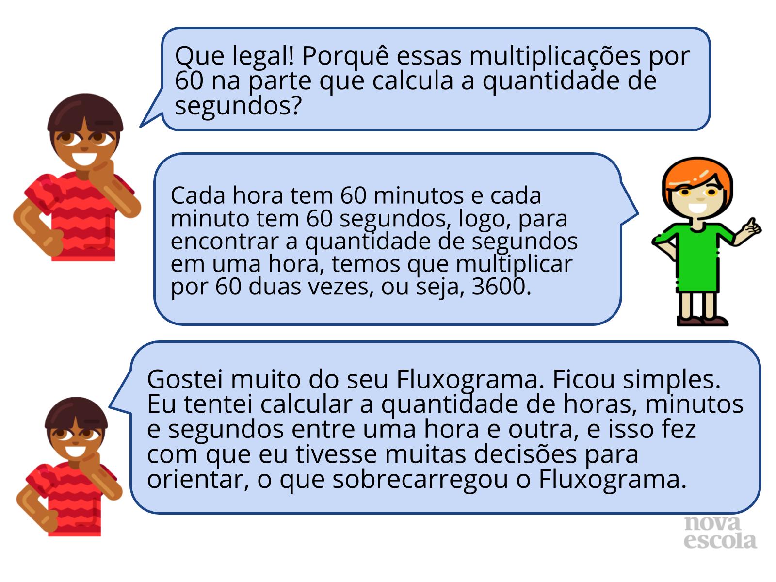 Fluxogramas e aplicações às diferentes áreas da Matemática