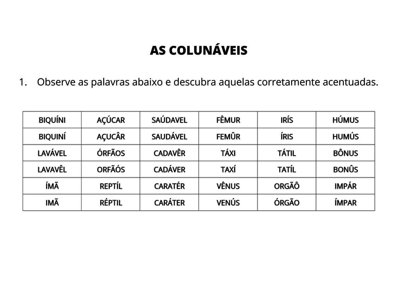 Plano De Aula 4º Ano Lingua Portuguesa Paroxitonas Eis A