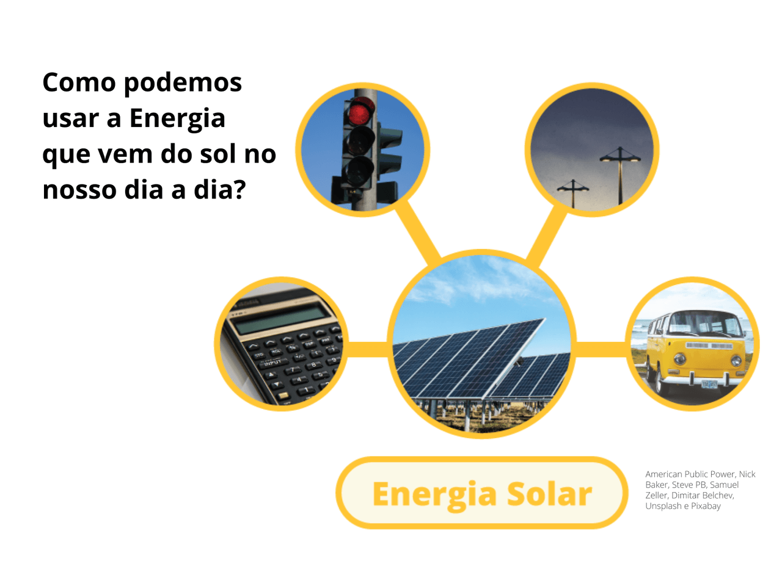 Energia que vem do Sol
