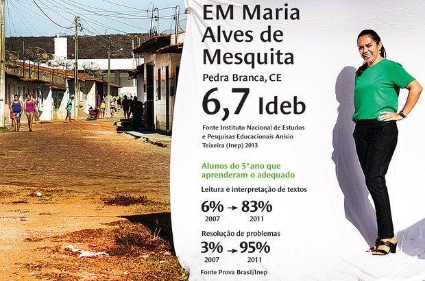 Conheça escolas em bairros pobres com Ideb acima de 6. Foto: André Menezes