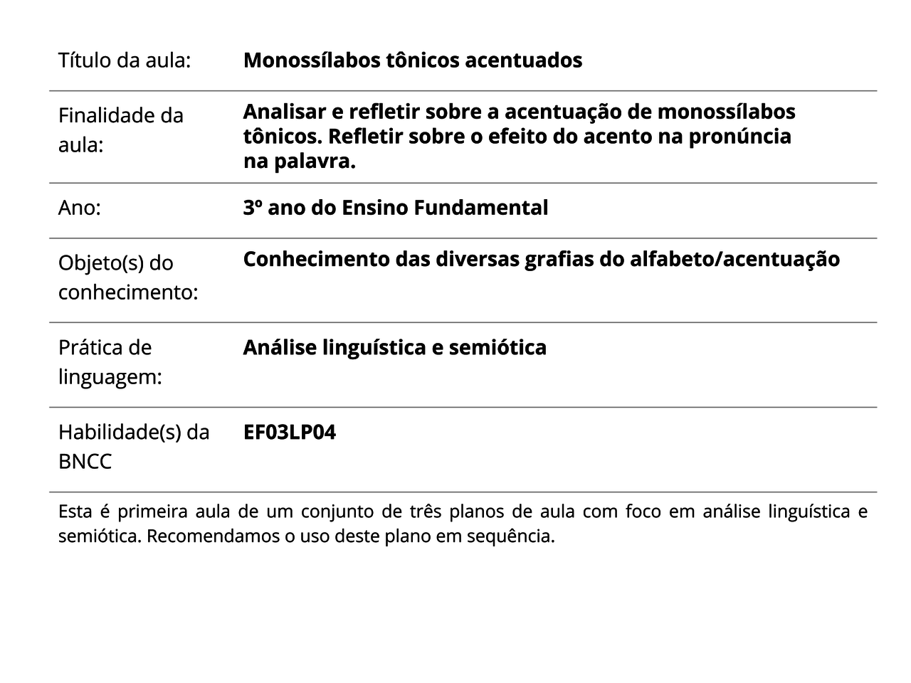 Plano De Aula 3º Ano Lingua Portuguesa Monossilabos Tonicos
