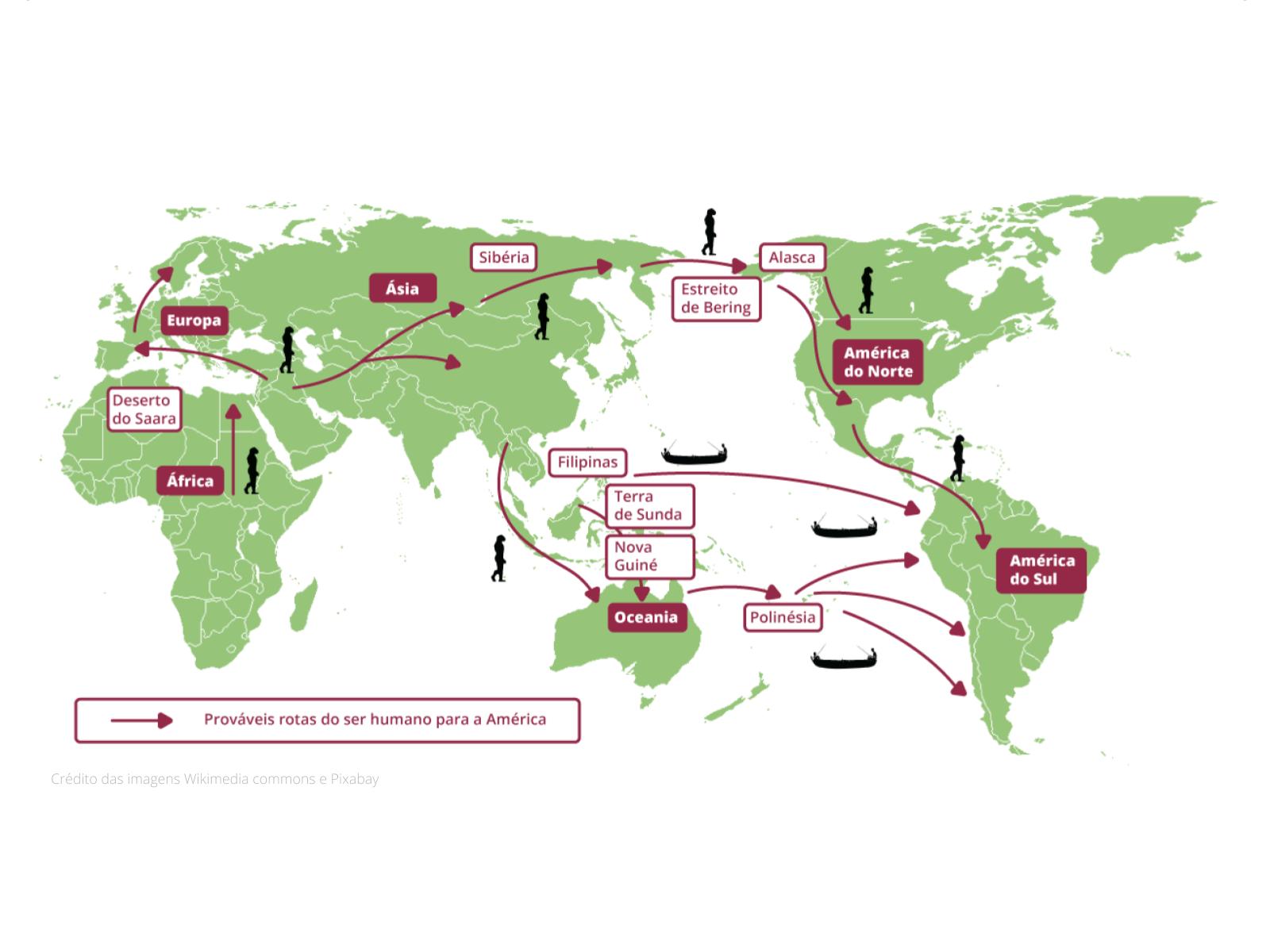 Agricultura: passagem do nomadismo para o sedentarismo
