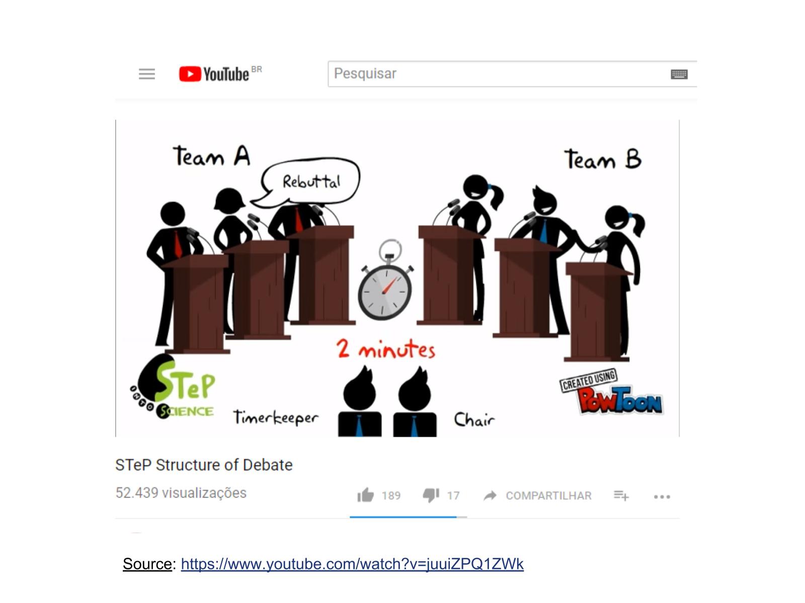 Organização de um debate