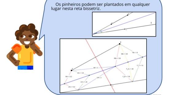 Bissetriz e Mediatriz- Lugares Geométricos