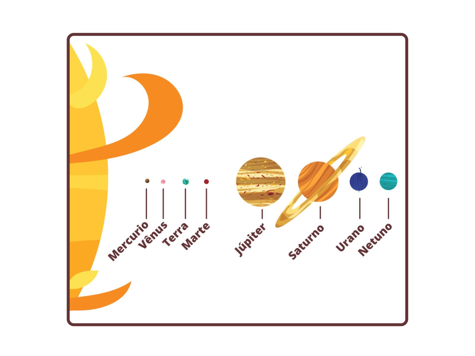 O efeito estufa em outros planetas