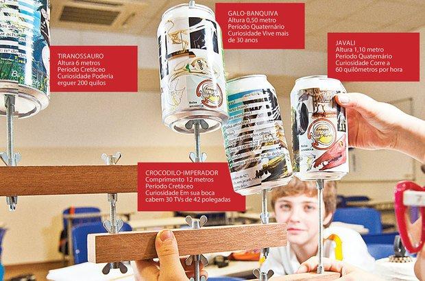 Usando o cladograma, os estudantes foram desafiados a repensar a evolução dos seres. Zé Carlos Barretta