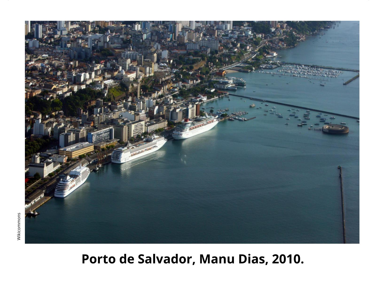Os portos de desembarque  dos escravizados no Brasil