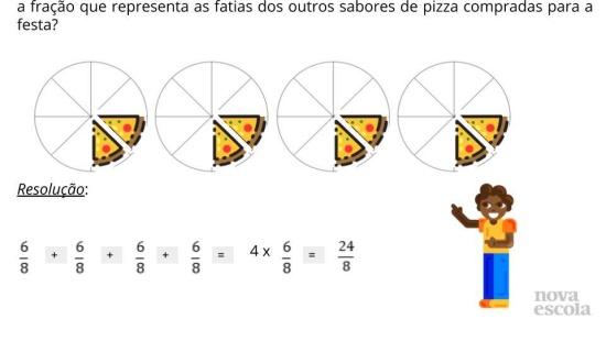 Elaboração de problemas com multiplicação de frações por um número natural