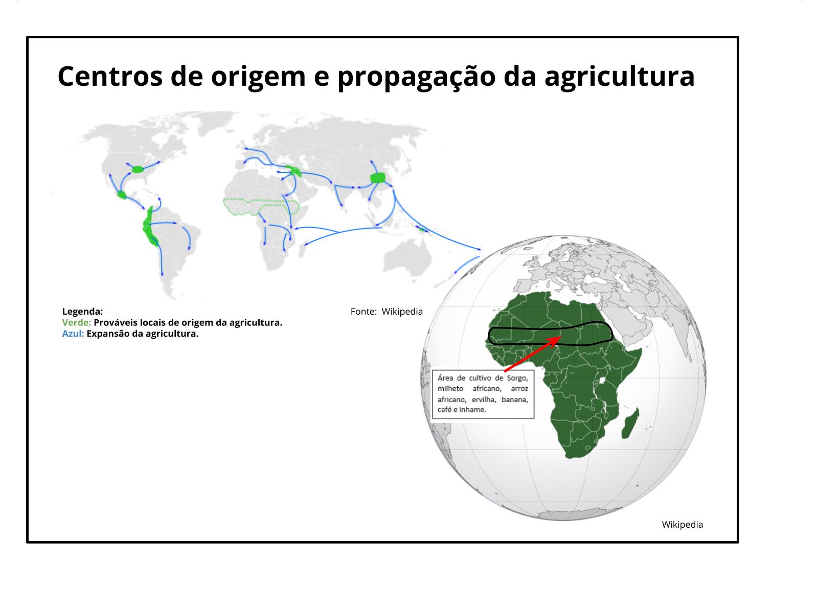 Povos agrícolas da África antiga