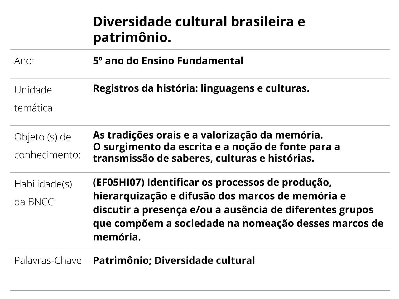 e3957313a1 Plano de Aula - 5º ano - História - Diversidade cultural brasileira ...